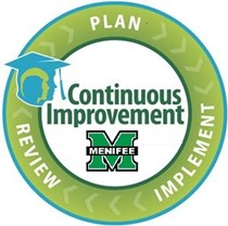 Continuous School Improvement Plan